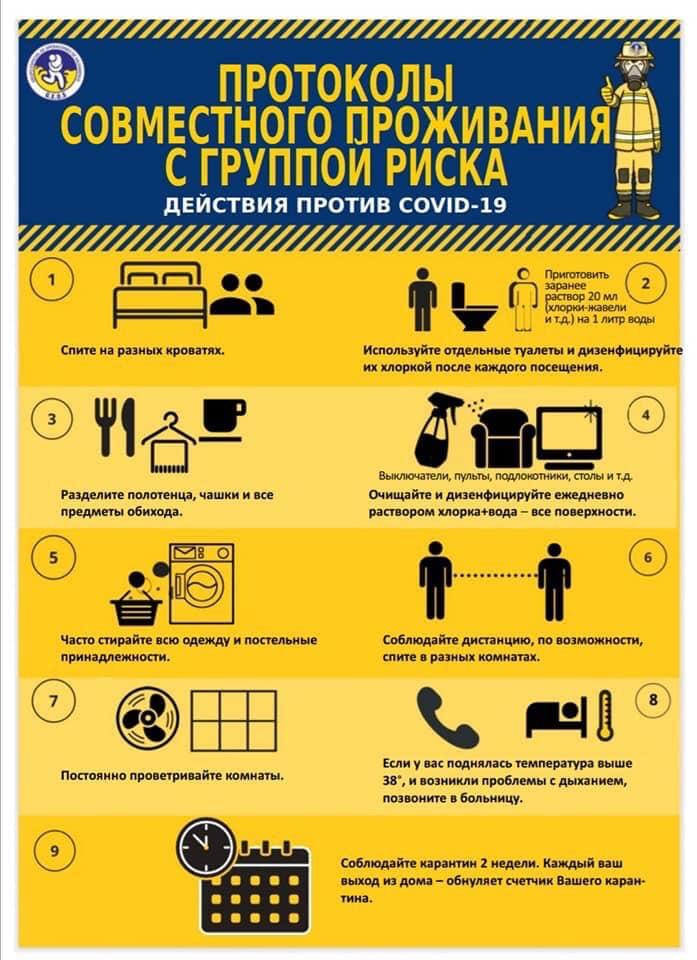 Протокол во время эпидемии3